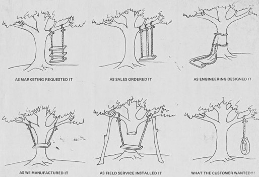 treeswing